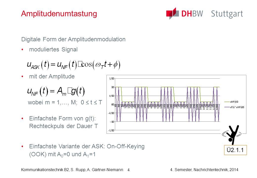 Amplitudenumtastung Digitale Form der Amplitudenmodulation