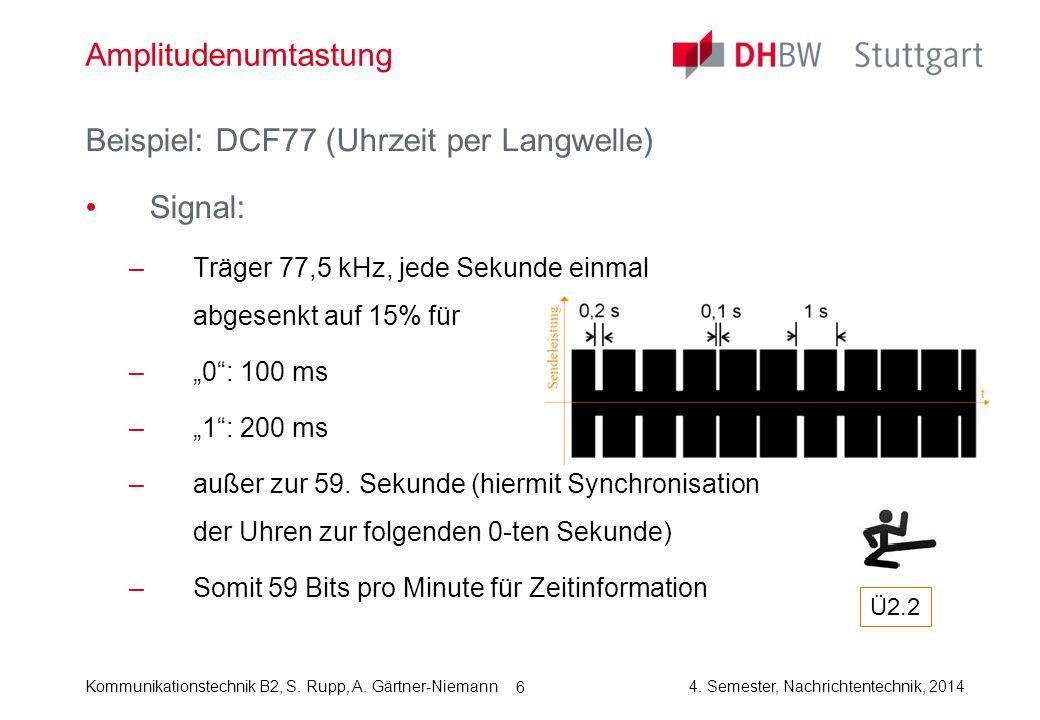 Beispiel: DCF77 (Uhrzeit per Langwelle) Signal: