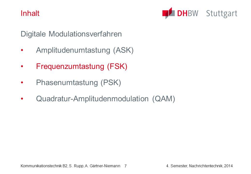 Inhalt Digitale Modulationsverfahren. Amplitudenumtastung (ASK) Frequenzumtastung (FSK) Phasenumtastung (PSK)