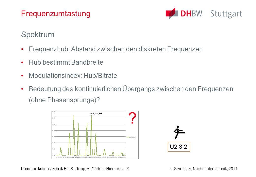 Frequenzumtastung Spektrum