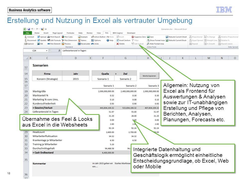 Erstellung und Nutzung in Excel als vertrauter Umgebung