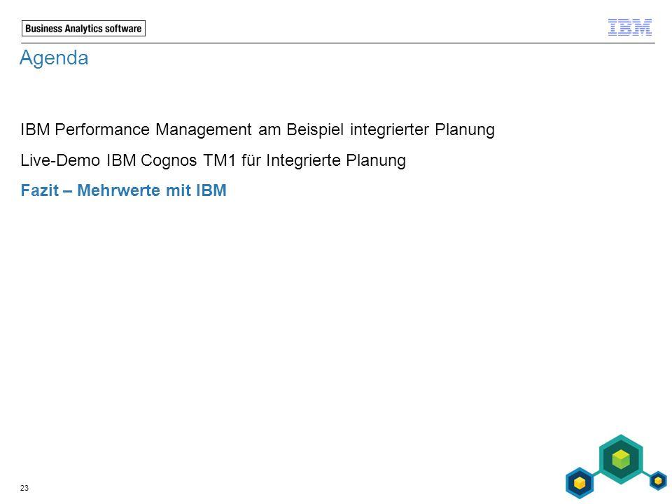 Agenda IBM Performance Management am Beispiel integrierter Planung Live-Demo IBM Cognos TM1 für Integrierte Planung Fazit – Mehrwerte mit IBM