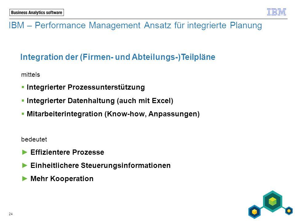 IBM – Performance Management Ansatz für integrierte Planung