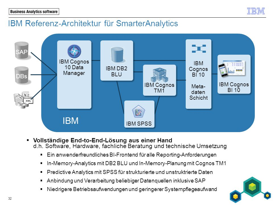IBM Referenz-Architektur für SmarterAnalytics
