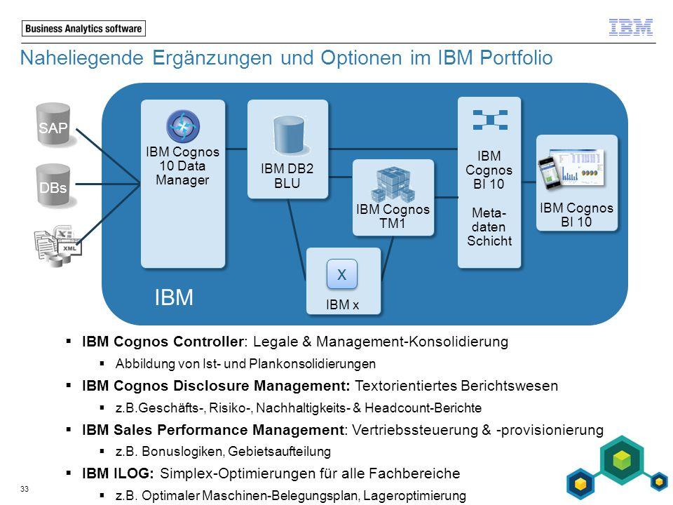 Naheliegende Ergänzungen und Optionen im IBM Portfolio
