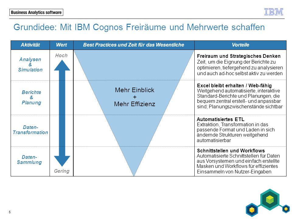 Grundidee: Mit IBM Cognos Freiräume und Mehrwerte schaffen