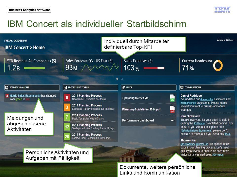 IBM Concert als individueller Startbildschirm
