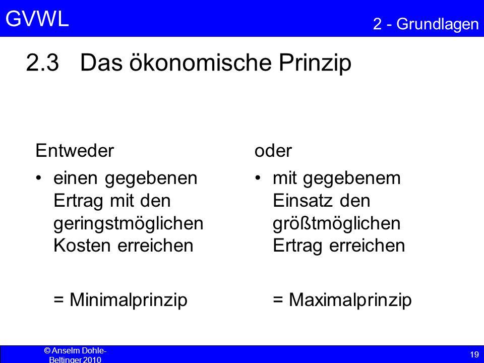 2.3 Das ökonomische Prinzip