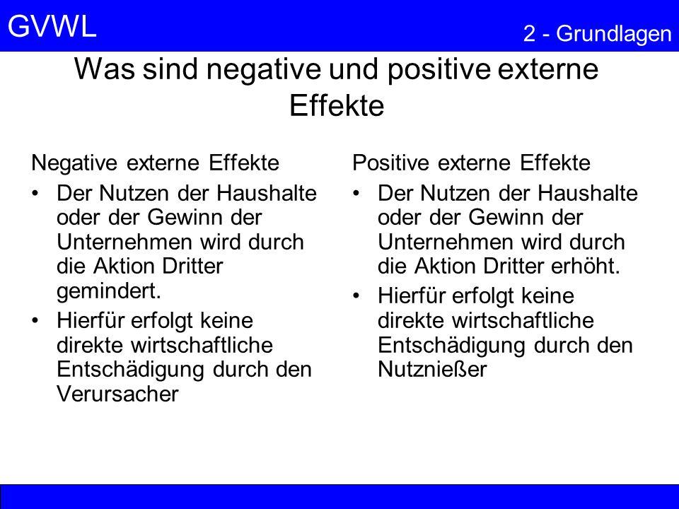 Was sind negative und positive externe Effekte