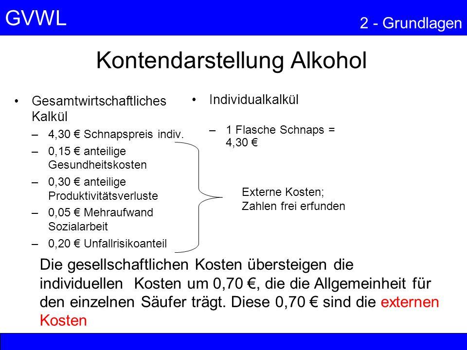 Kontendarstellung Alkohol