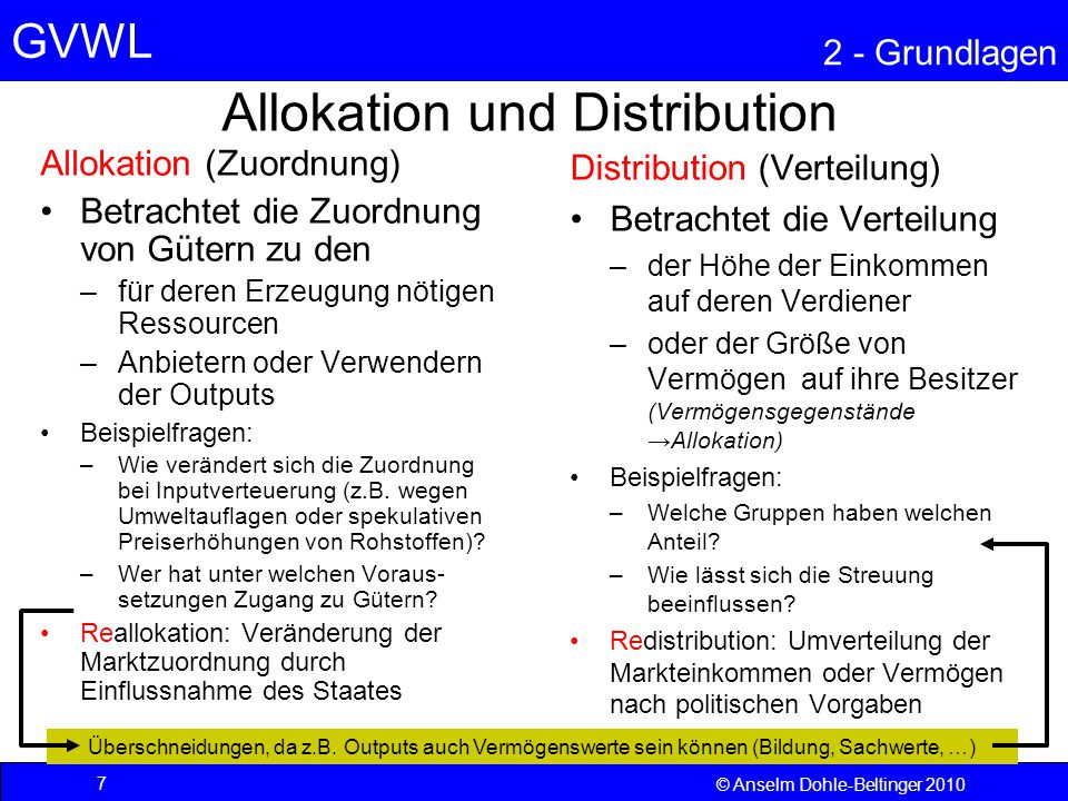 Allokation und Distribution