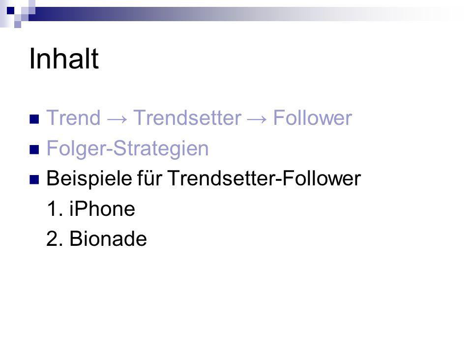 Inhalt Trend → Trendsetter → Follower Folger-Strategien
