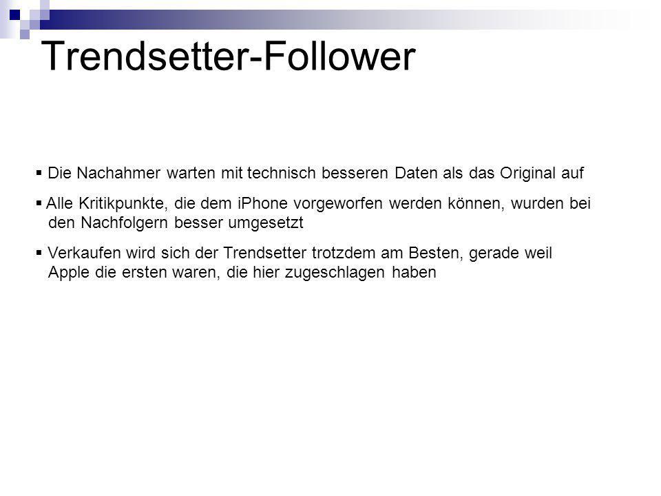 Trendsetter-Follower