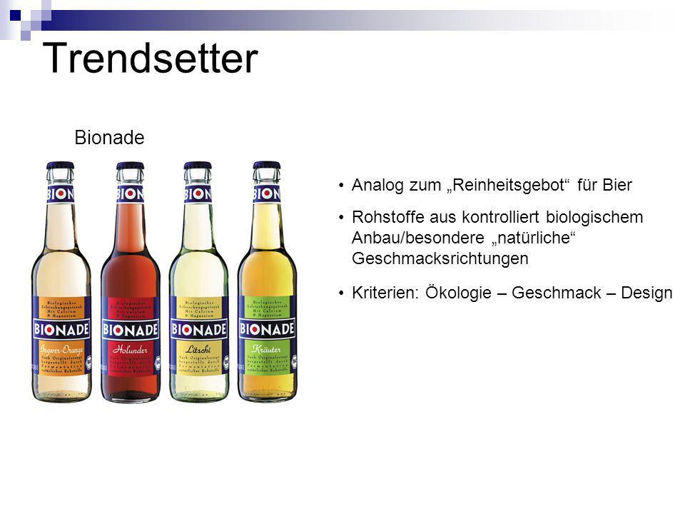 """Trendsetter Bionade Analog zum """"Reinheitsgebot für Bier"""