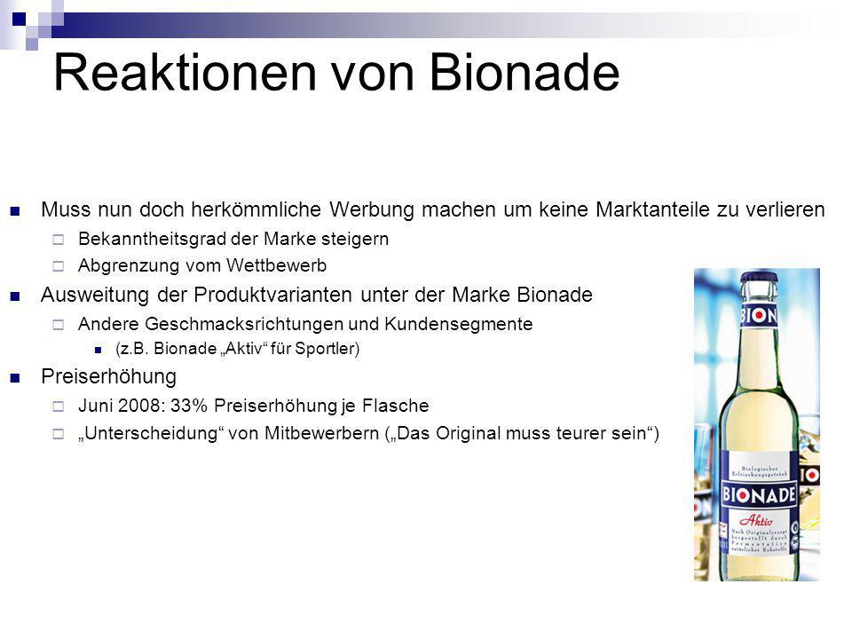 Reaktionen von Bionade