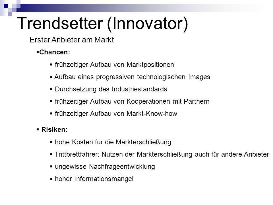 Trendsetter (Innovator)