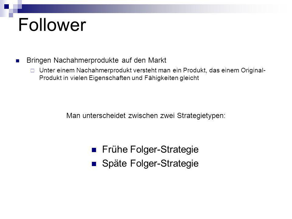 Follower Frühe Folger-Strategie Späte Folger-Strategie
