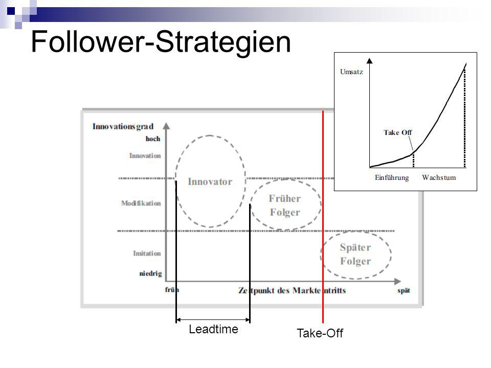 Follower-Strategien Leadtime Take-Off