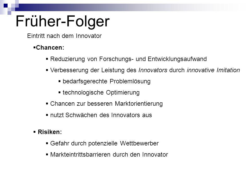 Früher-Folger Eintritt nach dem Innovator Chancen: