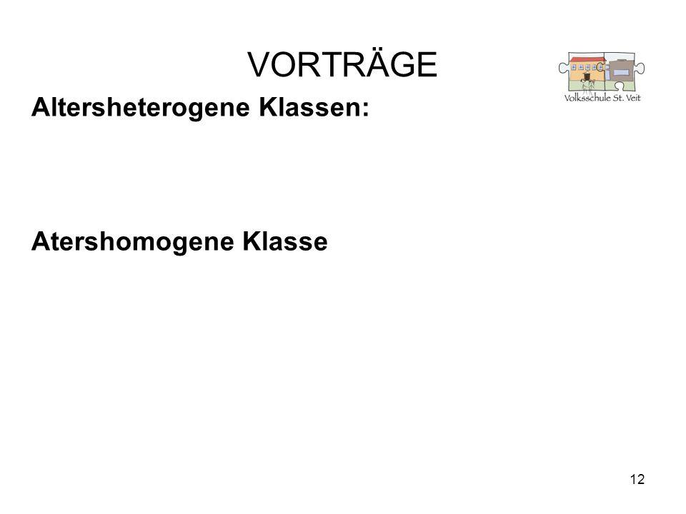 VORTRÄGE Altersheterogene Klassen: Atershomogene Klasse