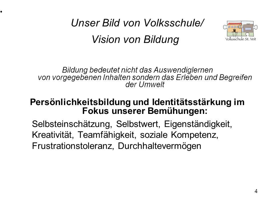 Unser Bild von Volksschule/ Vision von Bildung
