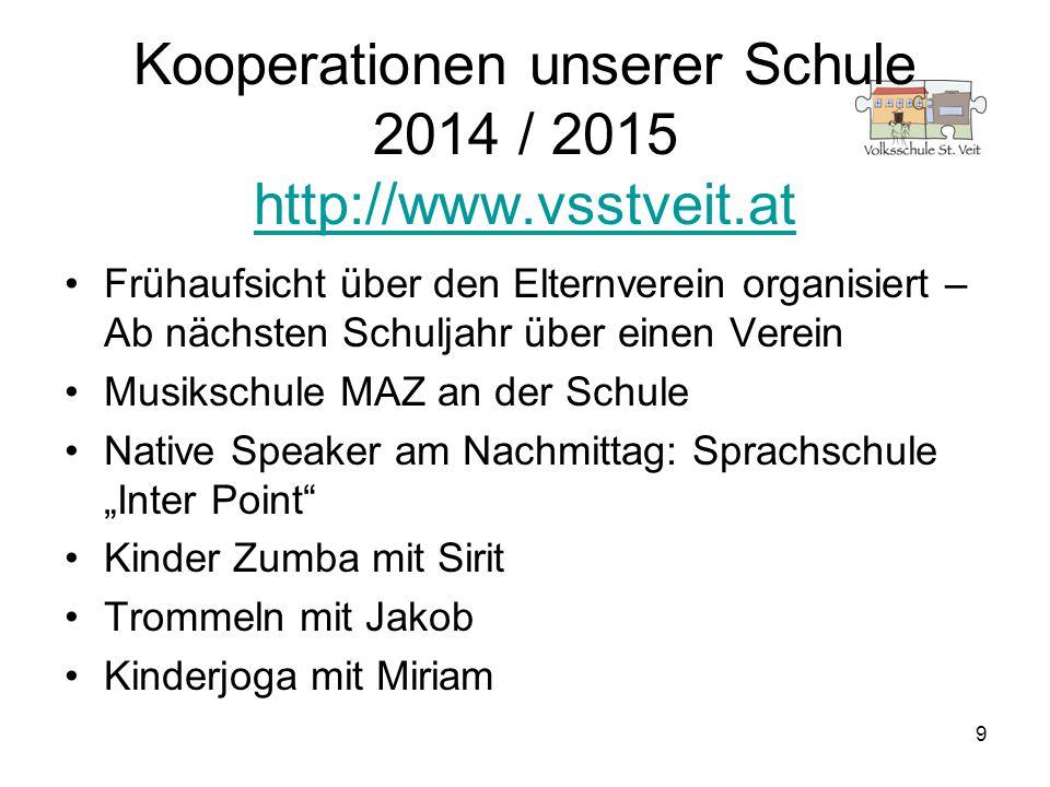 Kooperationen unserer Schule 2014 / 2015 http://www.vsstveit.at