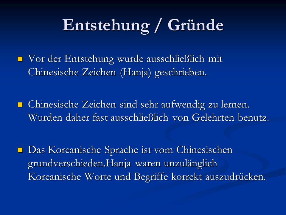 Entstehung / Gründe Vor der Entstehung wurde ausschließlich mit Chinesische Zeichen (Hanja) geschrieben.