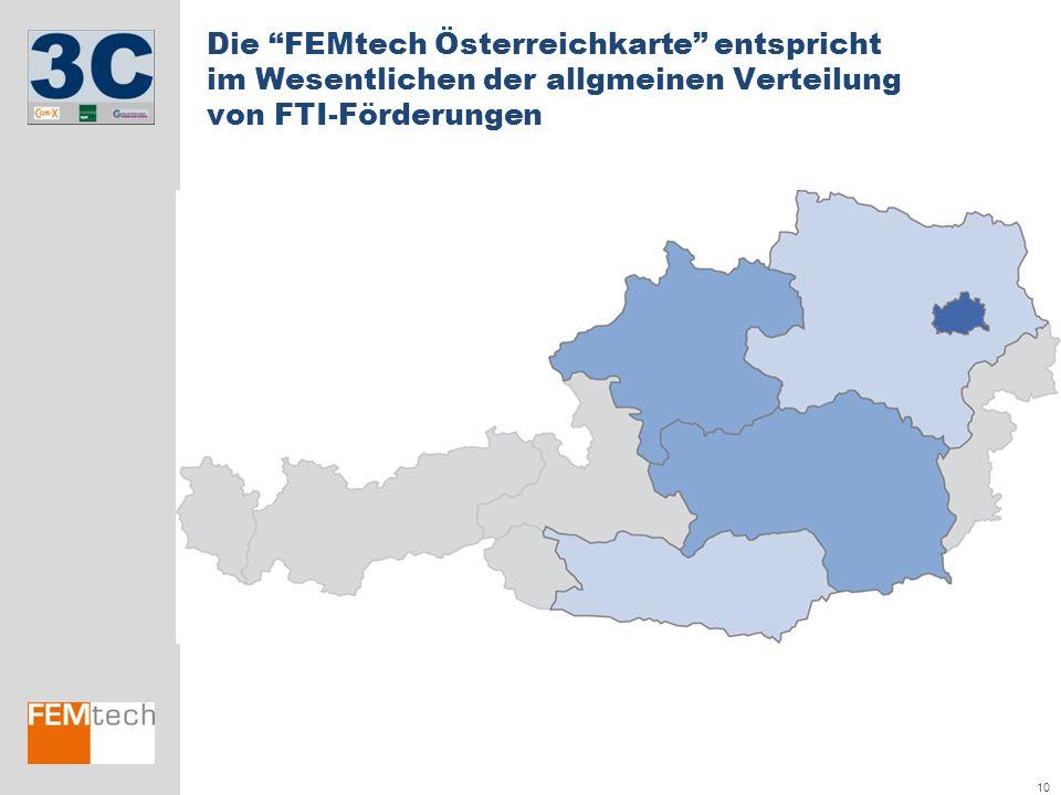 Die FEMtech Österreichkarte entspricht im Wesentlichen der allgmeinen Verteilung von FTI-Förderungen