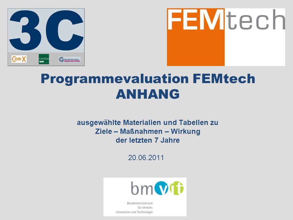 Programmevaluation FEMtech ANHANG ausgewählte Materialien und Tabellen zu Ziele – Maßnahmen – Wirkung der letzten 7 Jahre