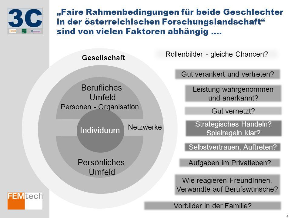 """""""Faire Rahmenbedingungen für beide Geschlechter in der österreichischen Forschungslandschaft sind von vielen Faktoren abhängig …."""