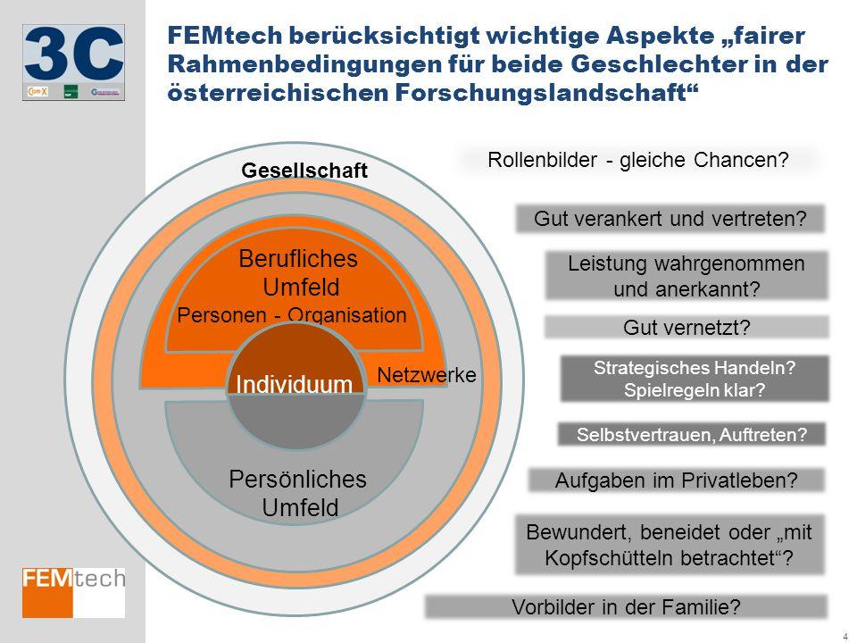 """FEMtech berücksichtigt wichtige Aspekte """"fairer Rahmenbedingungen für beide Geschlechter in der österreichischen Forschungslandschaft"""