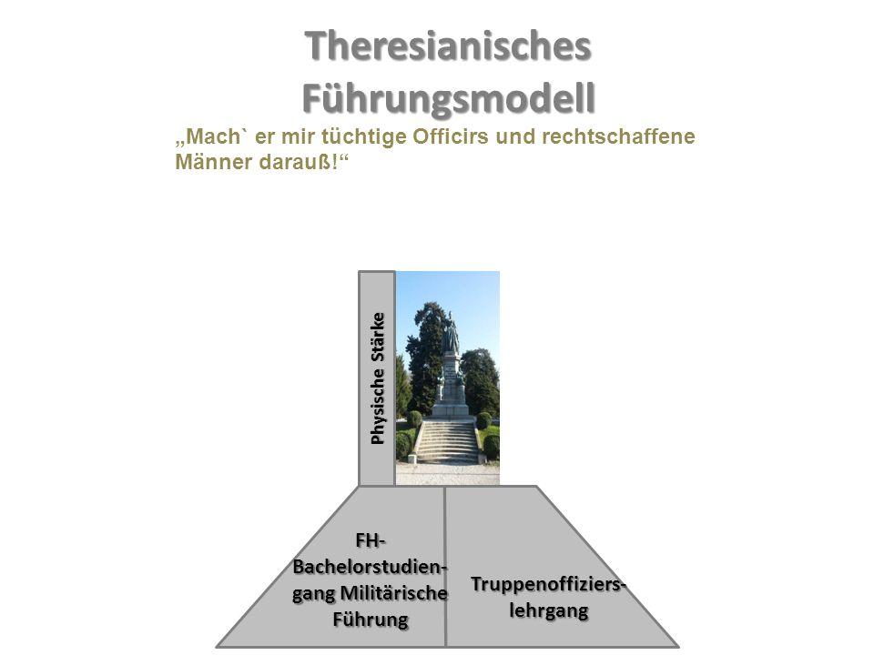 Theresianisches Führungsmodell gang Militärische Führung