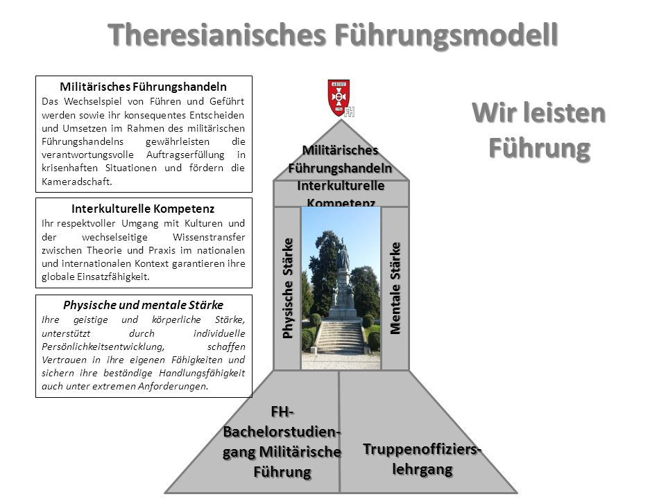 Theresianisches Führungsmodell Militärisches Führungshandeln