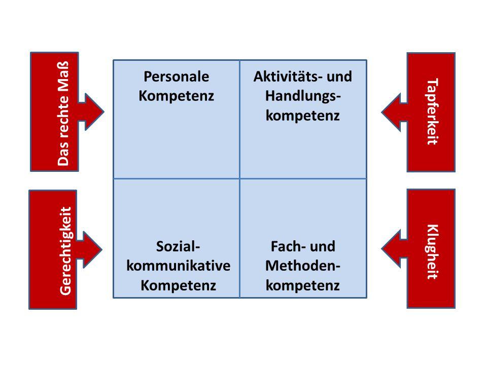 Aktivitäts- und Handlungs-kompetenz