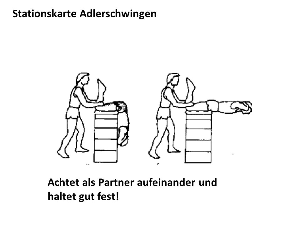 Stationskarte Adlerschwingen