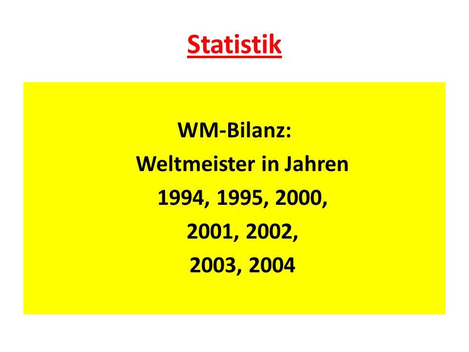 Statistik WM-Bilanz: Weltmeister in Jahren 1994, 1995, 2000,
