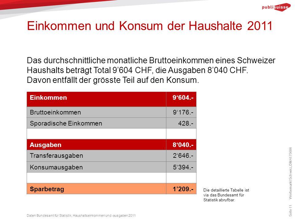 Einkommen und Konsum der Haushalte 2011