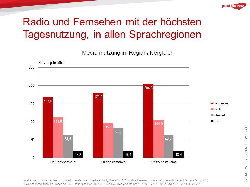 Radio und Fernsehen mit der höchsten Tagesnutzung, in allen Sprachregionen