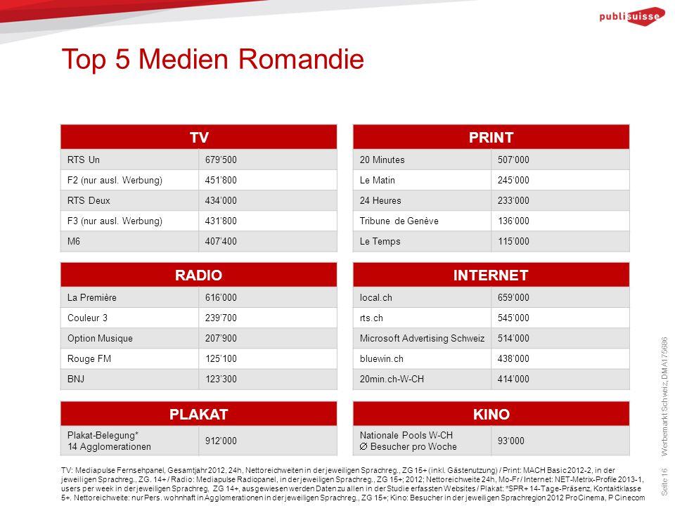 Top 5 Medien Romandie TV PRINT RADIO INTERNET PLAKAT KINO RTS Un