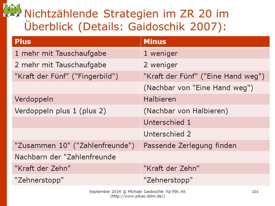 Nichtzählende Strategien im ZR 20 im Überblick (Details: Gaidoschik 2007):
