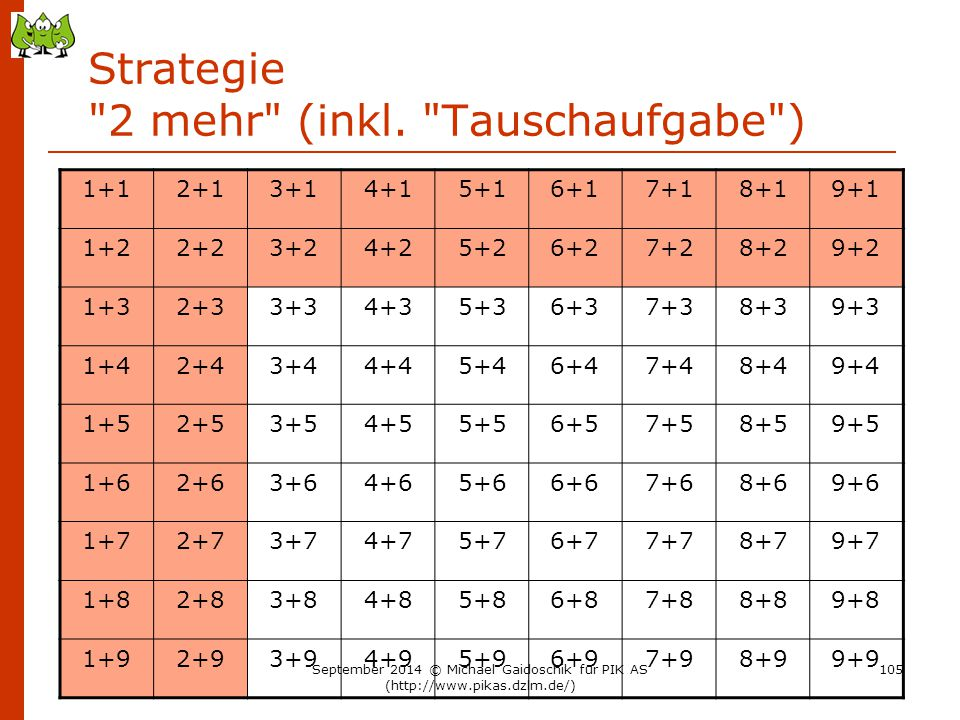 Strategie 2 mehr (inkl. Tauschaufgabe )
