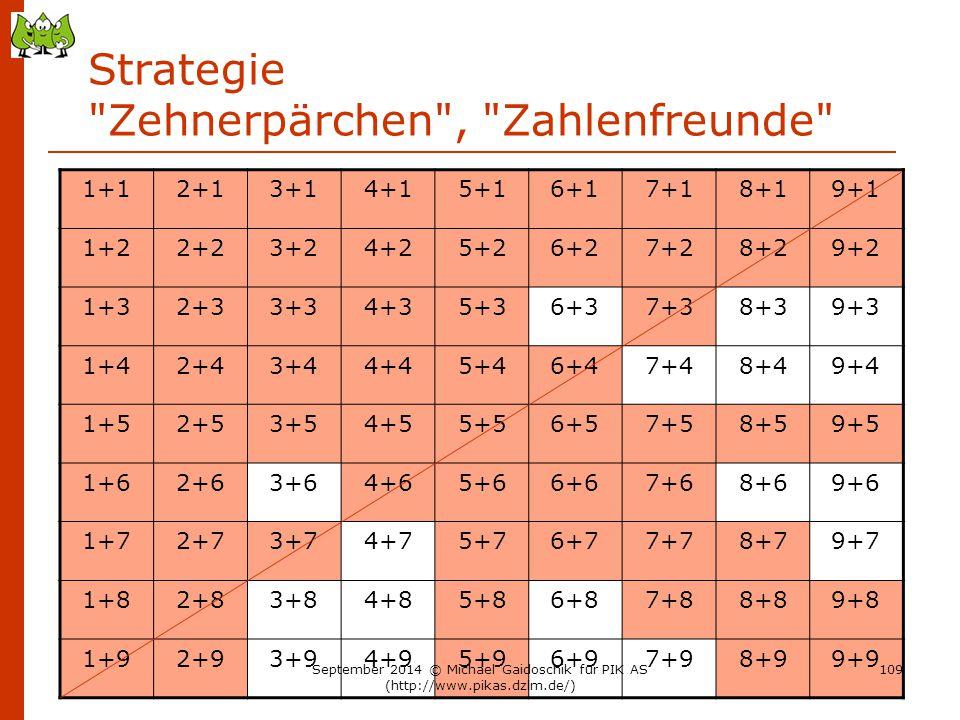Strategie Zehnerpärchen , Zahlenfreunde