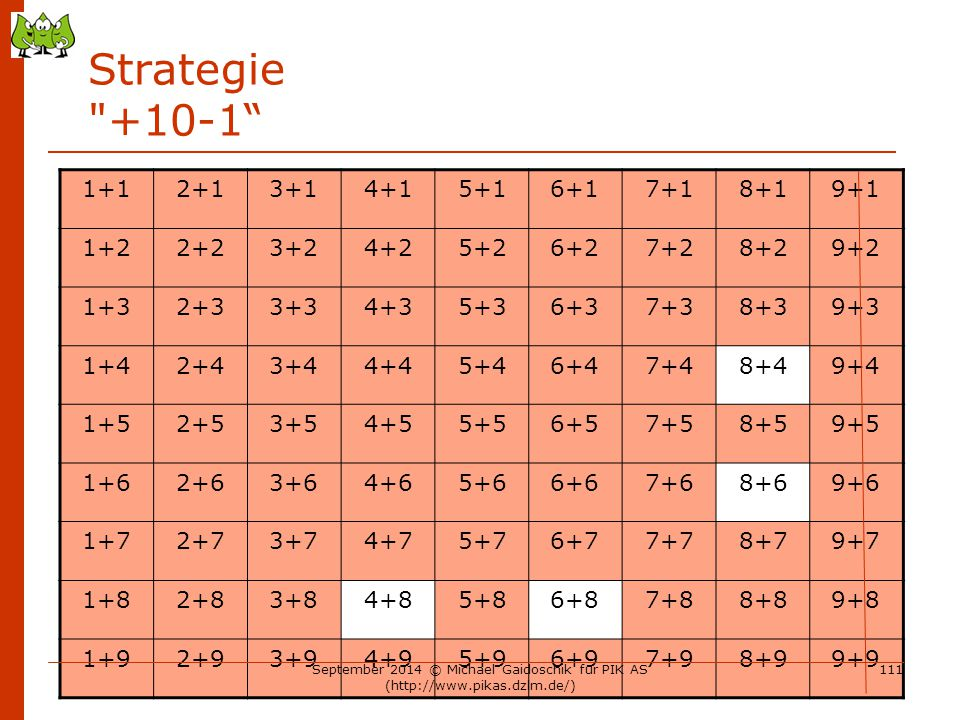 Strategie +10-1 1+1 2+1 3+1 4+1 5+1 6+1 7+1 8+1 9+1 1+2 2+2 3+2 4+2