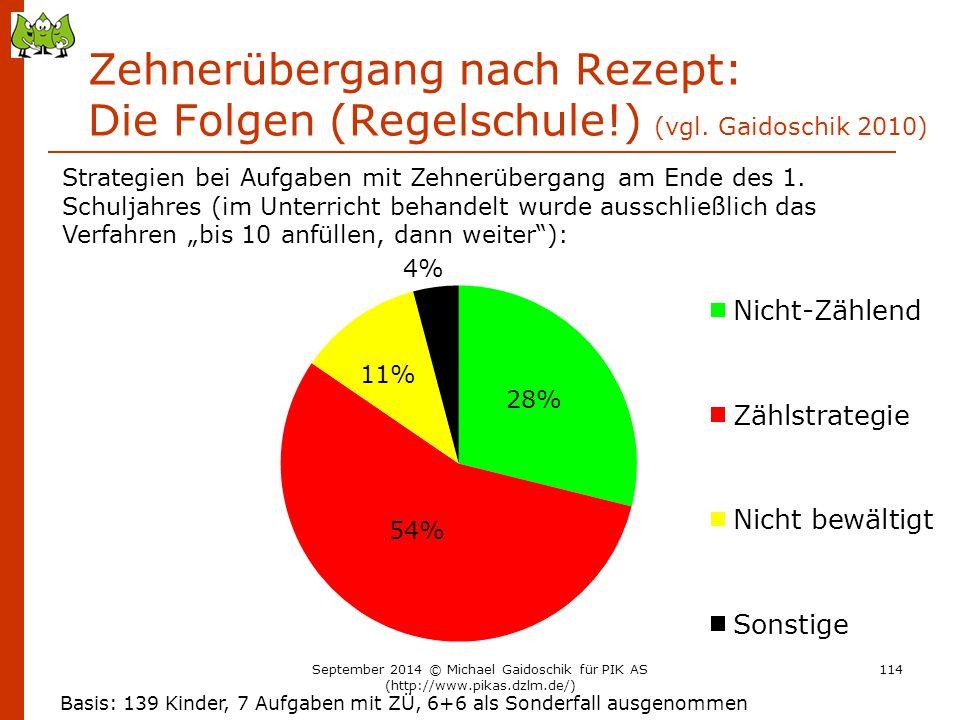 Zehnerübergang nach Rezept: Die Folgen (Regelschule. ) (vgl