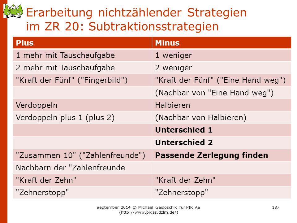 Erarbeitung nichtzählender Strategien im ZR 20: Subtraktionsstrategien