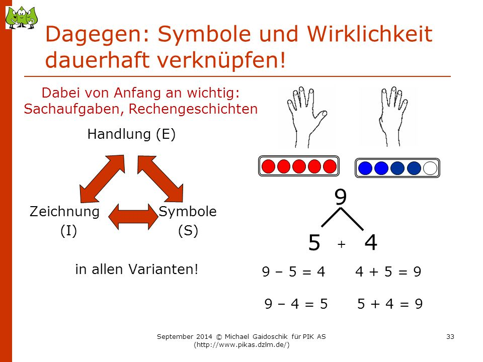 Dagegen: Symbole und Wirklichkeit dauerhaft verknüpfen!