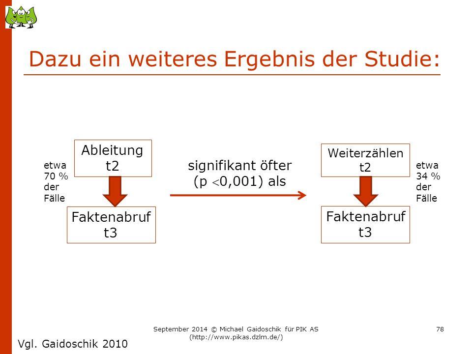 Dazu ein weiteres Ergebnis der Studie: