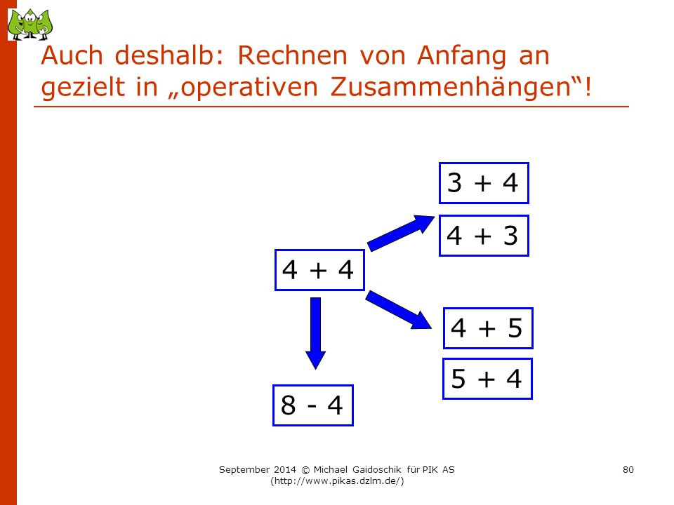 """Auch deshalb: Rechnen von Anfang an gezielt in """"operativen Zusammenhängen !"""