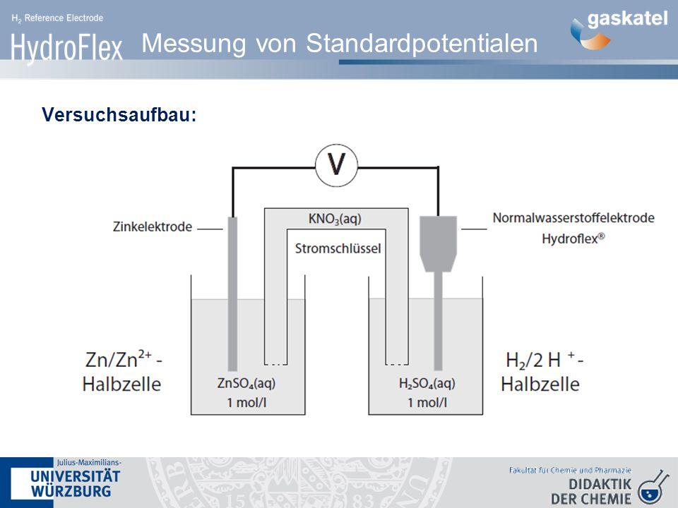 Messung von Standardpotentialen
