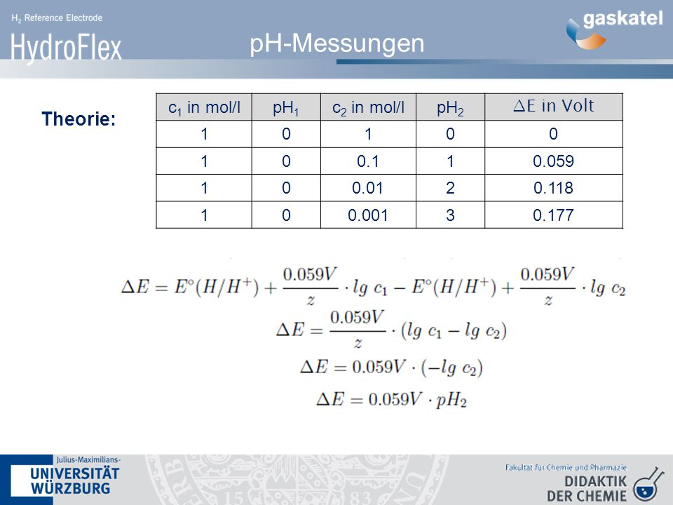 pH-Messungen Theorie: c1 in mol/l pH1 c2 in mol/l pH2 ∆E in Volt 1 0.1